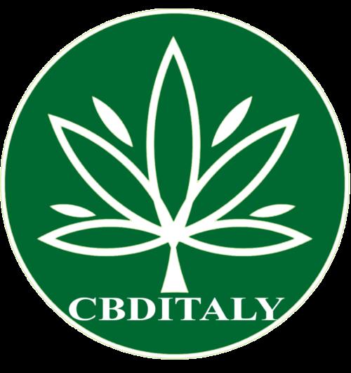 CBD ITALY shop sign (Large)